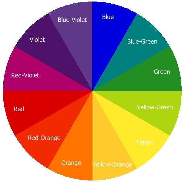 23. Colour /Paint order